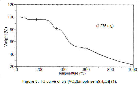 theoretical-and-computational-science-TG-curve