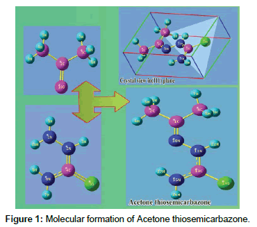 theoretical-computational-science-Acetone-thiosemicarbazone