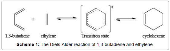 theoretical-computational-science-Diels-Alder-reaction