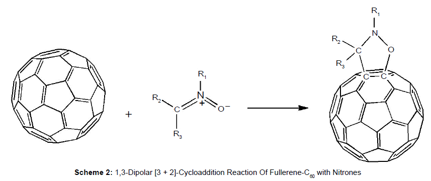 theoretical-computational-science-Dipolar-Cycloaddition-Reaction