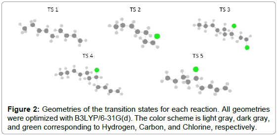 theoretical-computational-science-Geometries-transition-reaction