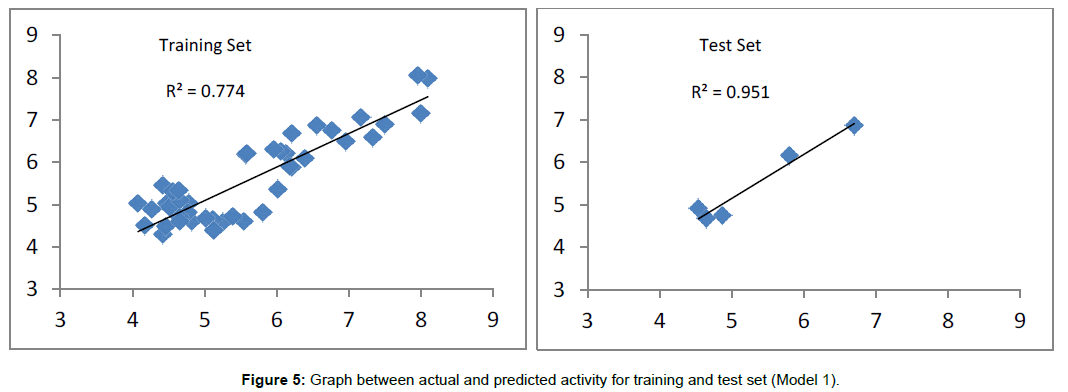 theoretical-computational-science-actual-predicted-training