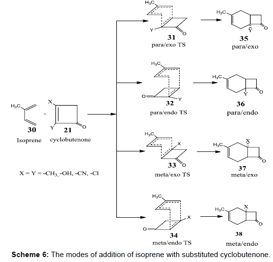 theoretical-computational-science-addition-isoprene-cyclobutenone
