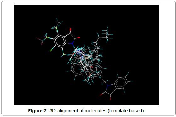 theoretical-computational-science-alignment-molecules-template