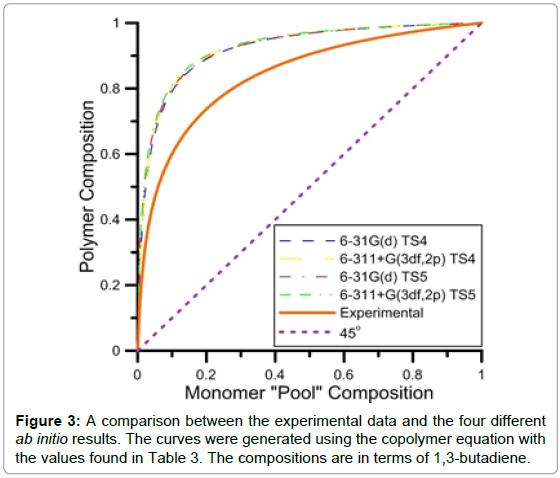 theoretical-computational-science-comparison-experimental-curves