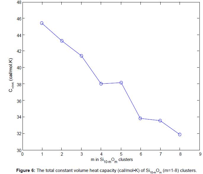 theoretical-computational-science-constant-volume-capacity
