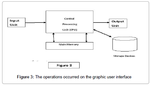 theoretical-computational-science-graphic-user-interface