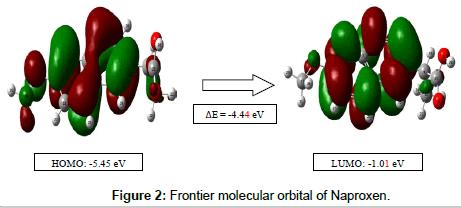 theoretical-computational-science-molecular-orbital