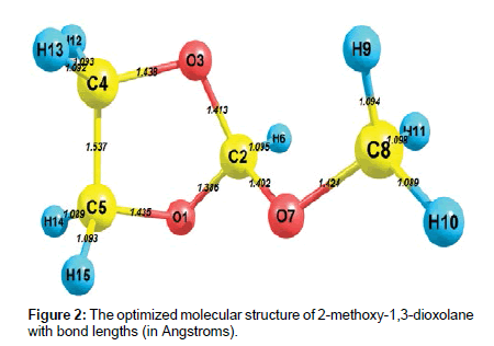 theoretical-computational-science-optimized-molecular