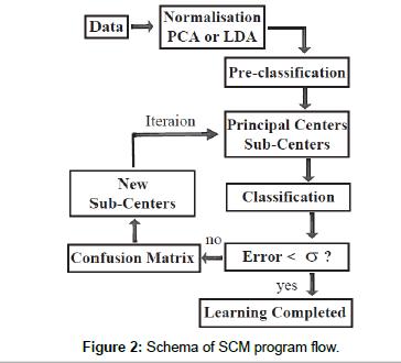 theoretical-computational-science-program-flow