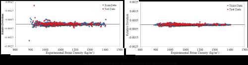 thermodynamics-catalysis-Relative-error