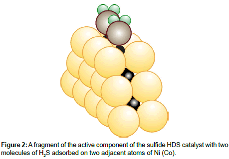 thermodynamics-catalysis-adjacent-atoms