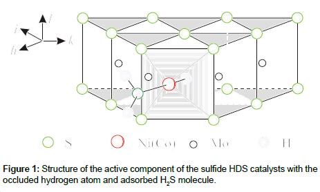 thermodynamics-catalysis-occluded-hydrogen-atom