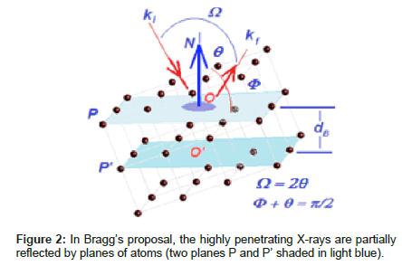 thermodynamics-catalysis-partially-reflected-planes
