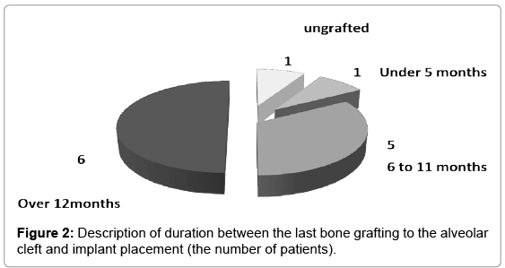 tissue-science-engineering-last-bone-grafting