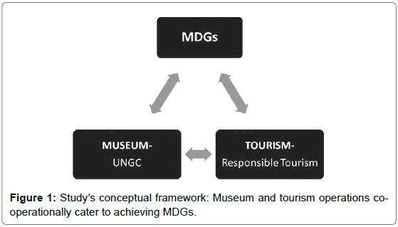 tourism-hospitality-conceptual-museum-tourism