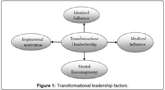 Conscious Hospitality com   Hospitality Management  Leadership and