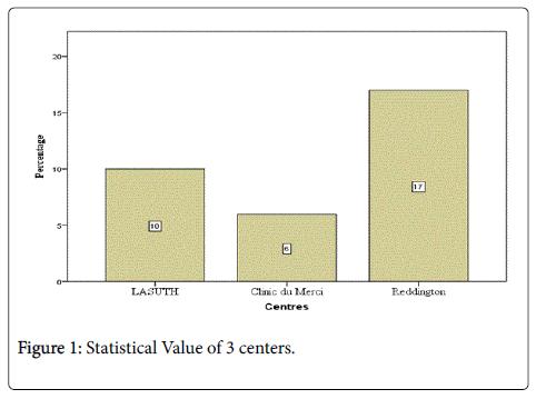 translational-medicine-centers
