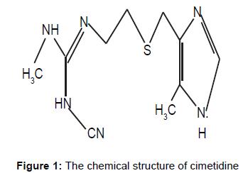 translational-medicine-chemical-structure-cimetidine