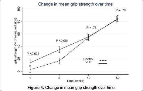 trauma-treatment-Change-mean-grip
