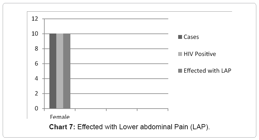 tropical-diseases-community-abdominal