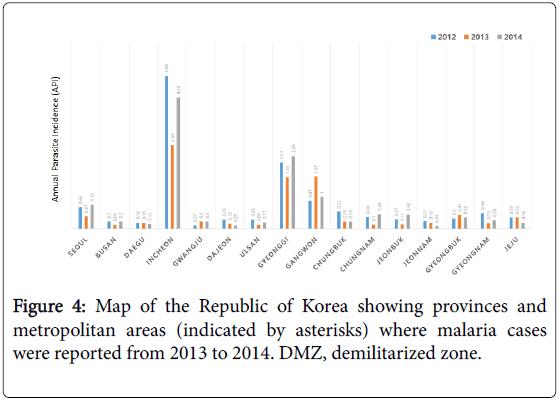 tropical-diseases-provinces-metropolitan-malaria