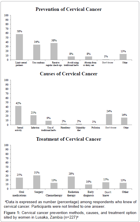 vaccines-vaccination-Cervical-cancer