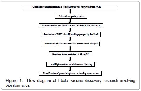vaccines-vaccination-Ebola-vaccine