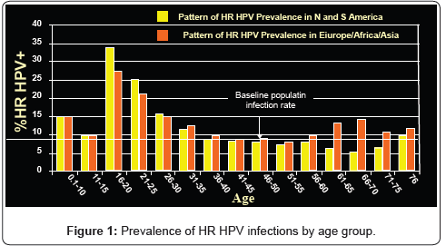 vaccines-vaccination-HPV-infections Hpv Vaccine Age