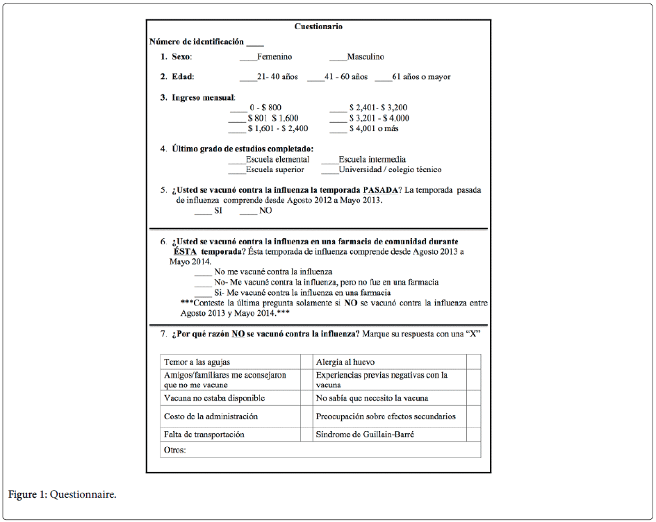 vaccines-vaccination-Questionnaire