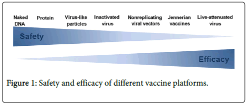 vaccines-vaccination-Safety-efficacy