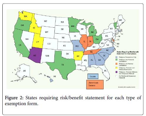 vaccines-vaccination-States-requiring