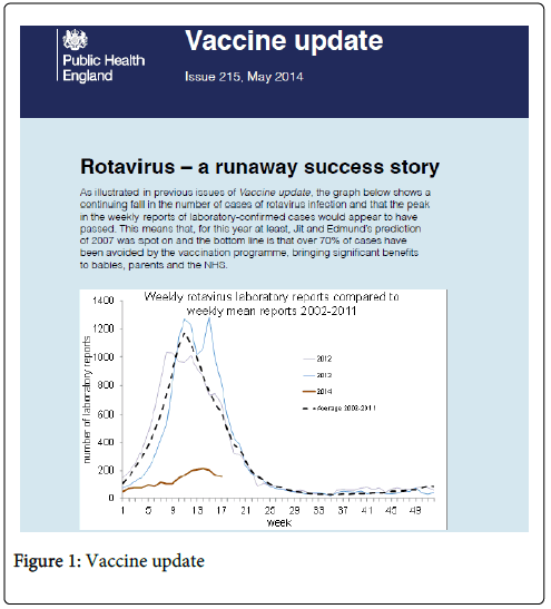 vaccines-vaccination-Vaccine-update