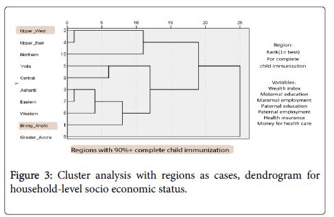 vaccines-vaccination-socio-economic