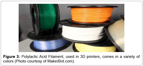 Thinking Outside of the Box: The Potential of 3D Printing in