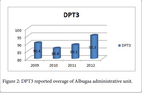 virology-mycology-Albugaa-administrative