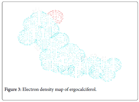 vitamins-minerals-Electron-density-map-ergocalciferol