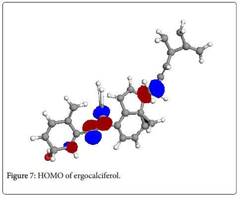 vitamins-minerals-HOMO-ergocalciferol