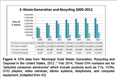 waste-resources-video-cameras