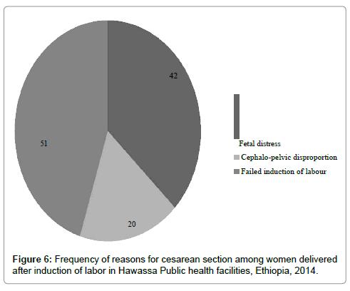 womens-health-care-cesarean-section