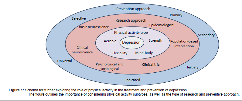 community-public-health-treatment-prevention