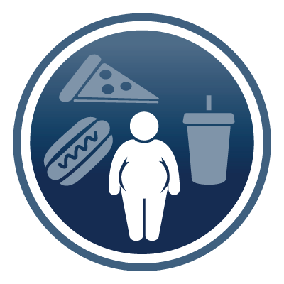 Child Obesity Statistics