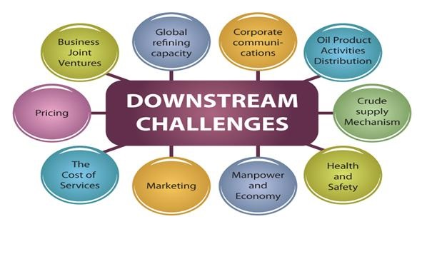 Downstream Operations
