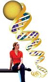 Gene profiling