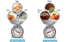 Kidney Dialysis Diet