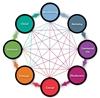 Regulatory consulting and market analysis