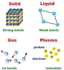 Solid State Plasmas