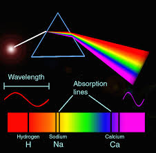 Stellar Spectroscopy