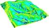 Topmodel Hydrology
