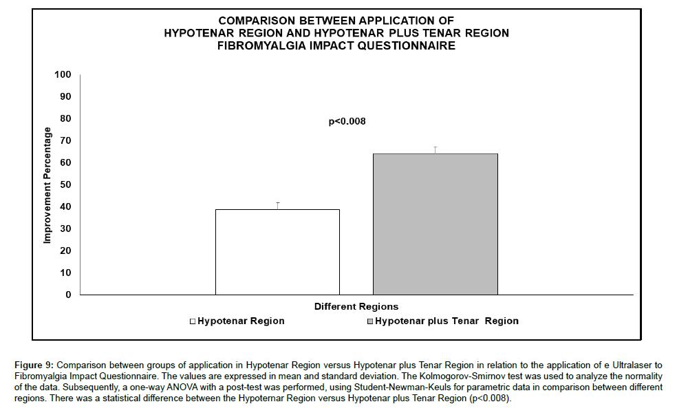 novel-physiotherapies-hypotenar-region